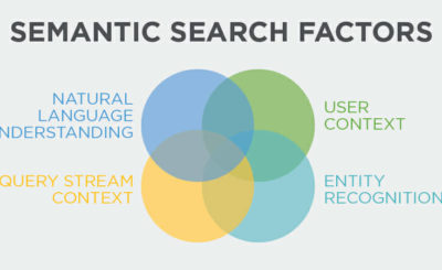 semantic search for seo